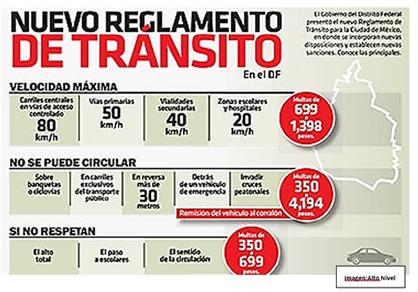Entra en vigor el nuevo Reglamento de Tránsito de la Ciudad de México